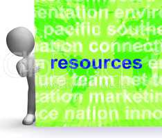 Resources Word Cloud Sign Shows Assets Human Financial Input