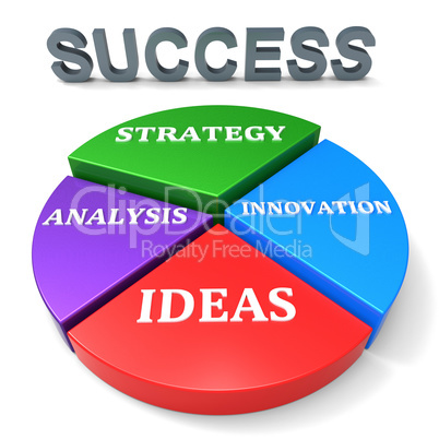 Strategy For Success Represents Winner Prevail And Victor