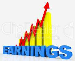 Increase Earnings Means Progress Report And Diagram