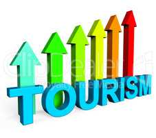 Tourism Increasing Represents Financial Report And Analysis