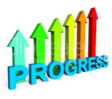 Progress Improving Indicates Business Graph And Analysis