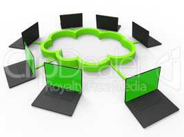 Cloud Computing Indicates Computer Network And Communicate