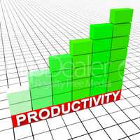 Increase Productivity Means Progress Report And Analysis