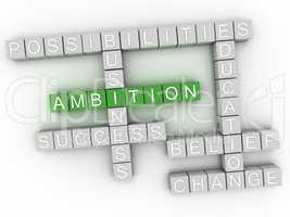 3d image Ambition word cloud concept