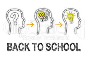 Back to School - Education and Learning