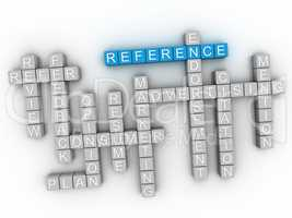 3d image Reference issues concept word cloud background