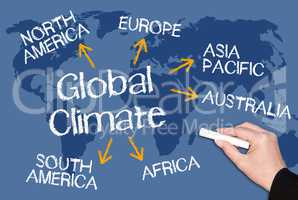 Global Climate - The blue Planet