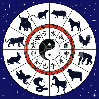 Animal symbols of Chinese zodiac