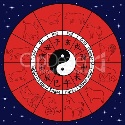 Chinese zodiac with animal symbols