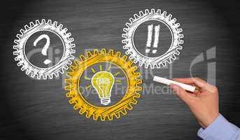 Problem, Idee, Lösung - Problemlösung