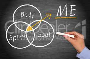 Body, Spirit and Soul - ME
