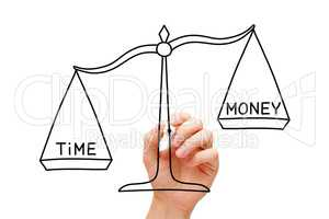 Time Is More Valuable Than Money