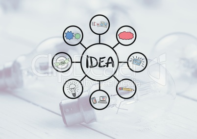Idea text with drawings graphics