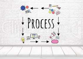 Process text with drawings graphics