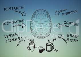 Transparent brain with black design doodles against blue green background