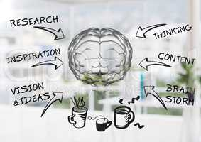 Transparent brain with black business doodles against blurry office