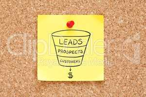 Sales Funnel Business Concept On Sticky Note