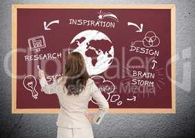 Business woman drawing on a blackboard the earth and design graphic