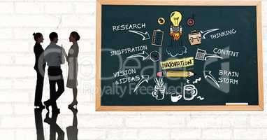 Business people discussing while standing by innovation diagram on blackboard