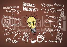 Colourful lightbulb with Social Media drawing graphics