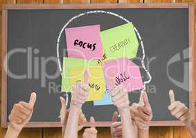 Thumbs up blackboard with head with post-it. Creativity