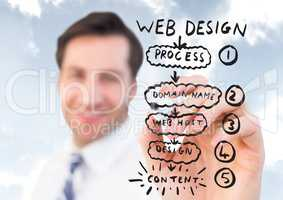 Blurry business man with marker against website mock up and sky