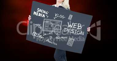 Midsection of woman holding billboard with text and diagram against colored background