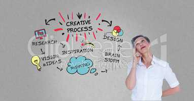 Digital composite image of businesswoman thinking by creative process graphics