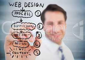 Blurry business man with marker against website mock up and blurry grey wood panel