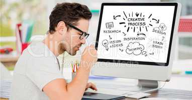 Businessman having coffee by computer with creative process planning