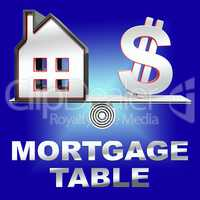 Mortgage Table Representing Loan Calculator 3d Rendering