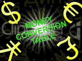 Money Conversion Table Means Converting Cash 3d Illustration