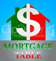 Mortgage Table Representing Loan Calculator 3d Illustration