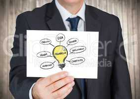 Business man with lightbulb doodles on card against blurry wood panel