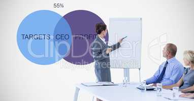 Businesswoman giving presentation to colleagues by graphics