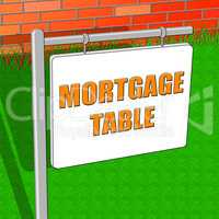 Mortgage Table Represents Loan Calculator 3d Illustration