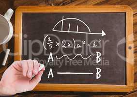 Hand writing math equations on blackboard with chalk