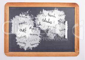 education subjects on blackboard