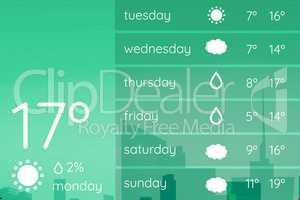 Weather forecast application interface