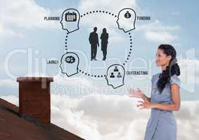Planning and funding diagram and Businesswoman standing on Roof with chimney and blue sky