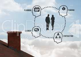 Planning and funding graphics over roof chimney