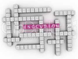3d Inclusion Concept word cloud