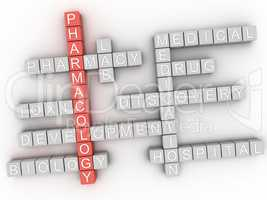 3d Pharmacology Concept word cloud