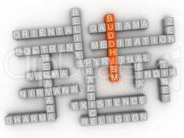 3d imagen Buddhism word cloud concept.