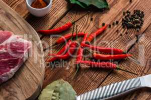 Meat with chili, cayenne powder and other spices