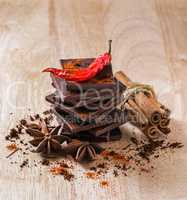 Red Chili Pepper, Chocolate and other Condiment