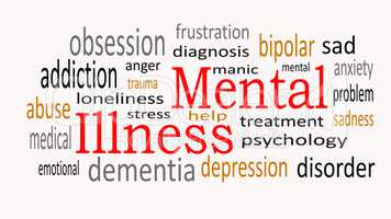 Mental Illness, word cloud concept on white background.