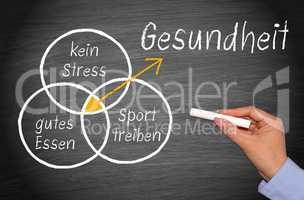 Gesundheit - kein Stress, gutes Essen, Sport treiben