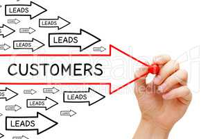 Leads Customers Conversion Arrows Concept