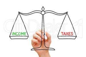 Income Taxes Balance Scale Concept